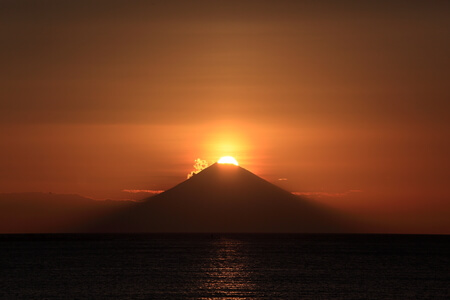 Sunset and views of Mt. Fuji